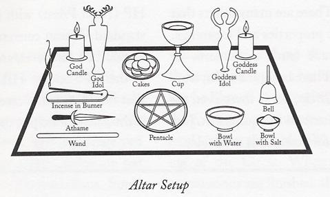 general altar set up