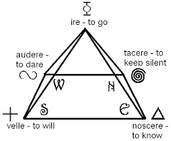 witches pyramid