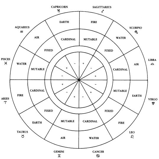 zod wheel